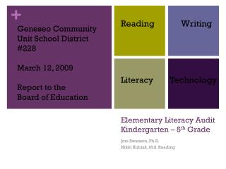 Elementary Literacy Audit Kindergarten – 5 th  Grade
