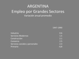 ARGENTINA Empleo por Grandes Sectores Variación anual promedio