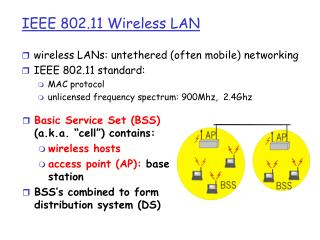 IEEE 802.11 Wireless LAN