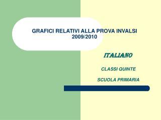 GRAFICI RELATIVI ALLA PROVA INVALSI 2009/2010