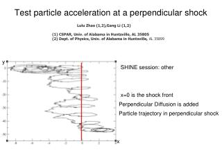 Test particle acceleration at a perpendicular shock