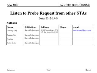 Listen to Probe Request from other STAs