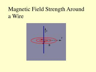 Magnetic Field Strength Around a Wire