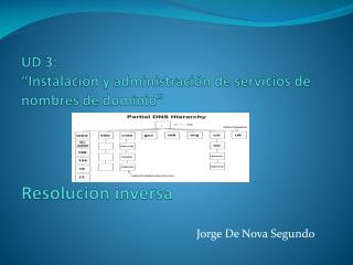 """UD 3:  """"Instalación y administración de servicios de  nombres de dominio"""" Resolución inversa"""