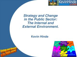 Strategy and Change  in the Public Sector:  The Internal and  External Environment.
