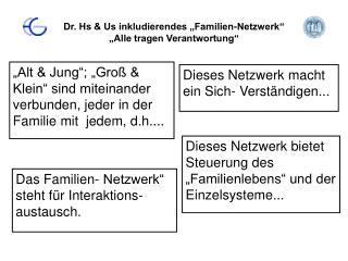 """Dr. Hs & Us inkludierendes """"Familien-Netzwerk""""  """"Alle tragen Verantwortung"""""""