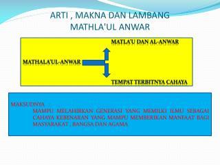 ARTI ,  MAKNA DAN LAMBANG  MATHLA'UL ANWAR