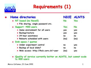Requirements (1)