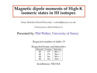 Hf NMR-ON