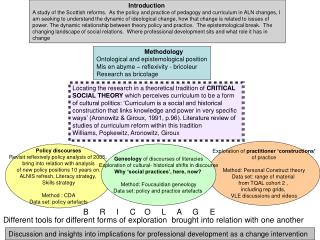 Exploration of  practitioner 'constructions' of practice Method: Personal Construct theory