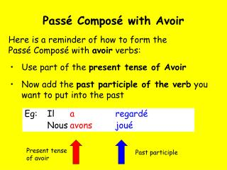Pass� Compos� with Avoir