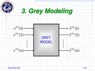 3. Grey Modeling