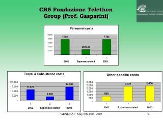 CR5 Fondazione Telethon Group (Prof. Gasparini)