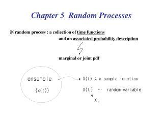 Chapter 5  Random Processes