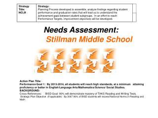 Needs Assessment:   Stillman Middle School