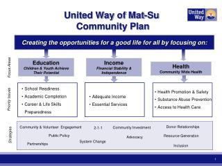 United Way of Mat-Su   Community Plan