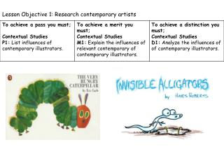 Lesson Objective 1: Research contemporary artists