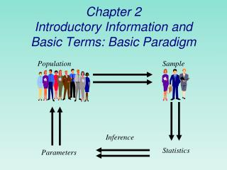 Chapter 2 Introductory Information and Basic Terms: Basic Paradigm