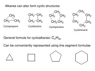 Alkanes can also form cyclic structures