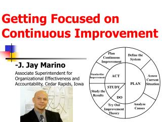 Getting Focused on Continuous Improvement