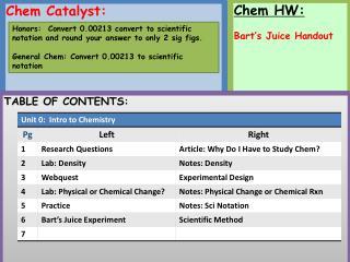 Chem  Catalyst: