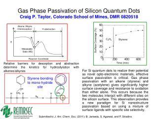Styrene bonding to mono-hydride site