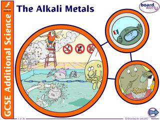 Where are the alkali metals?