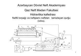 Az ərbaycan Dövlət Neft Akademiyası