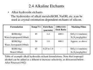 2.4  Alkaline Etchants