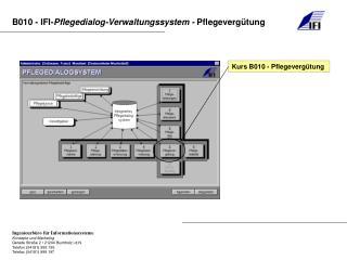 Kurs B010 - Pflegeverg tung