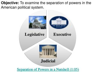 Objective:  To examine the separation of powers in the American political system.