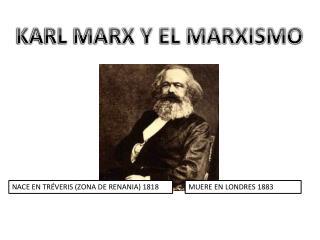 KARL MARX Y EL MARXISMO