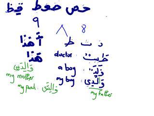Arabic-Class2-12thMay2013