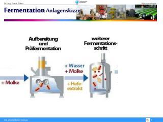 Fermentation Anlagenskizze