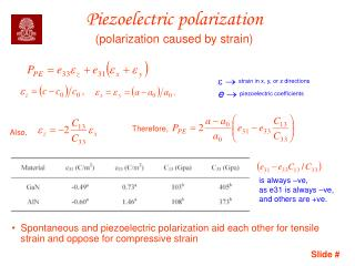 Piezoelectric polarization  ( polarization caused by strain)