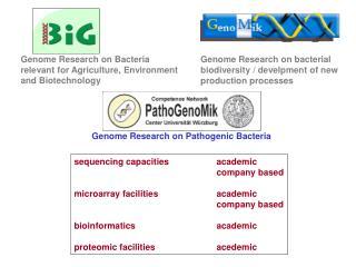 sequencing capacitiesacademic company based microarray facilitiesacademic