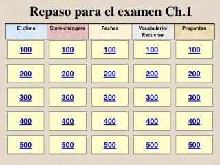 Repaso para el examen Ch.1
