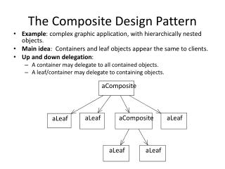 The Composite Design Pattern