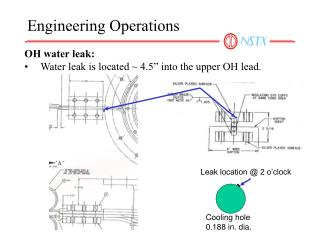 Engineering Operations