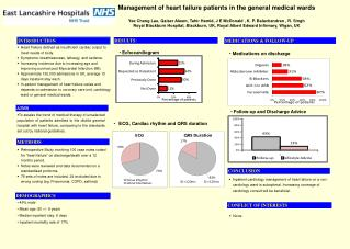 Management of heart failure patients in the general medical wards