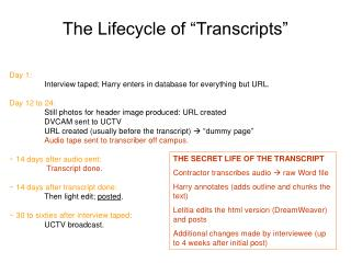 "The Lifecycle of ""Transcripts"""