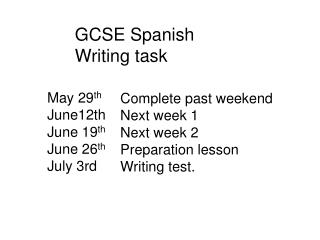 GCSE Spanish Writing task