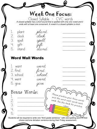 Week One Focus:  Closed Syllable  -  CVC words plant	 plant 		______________