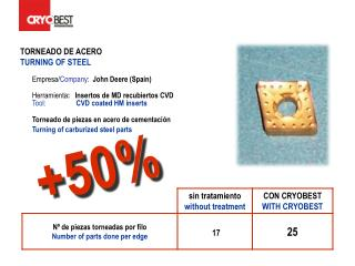 Empresa/ Company :   John  Deere  ( Spain )