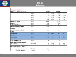 Fuente: Secretaría de Economía con datos de Banco de México; FMI; WEF; y OMC.