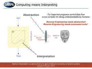 Computing means Interpreting
