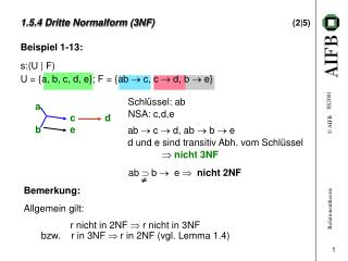 1.5.4 Dritte Normalform (3NF) 	 (2|5)