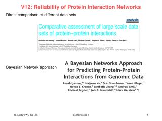 V12: Reliability of Protein Interaction Networks