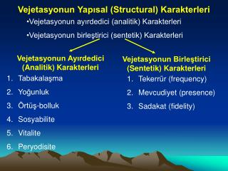 Vejetasyonun Yapısal (Structural) Karakterleri