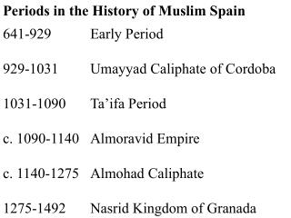 Periods in the History of Muslim Spain